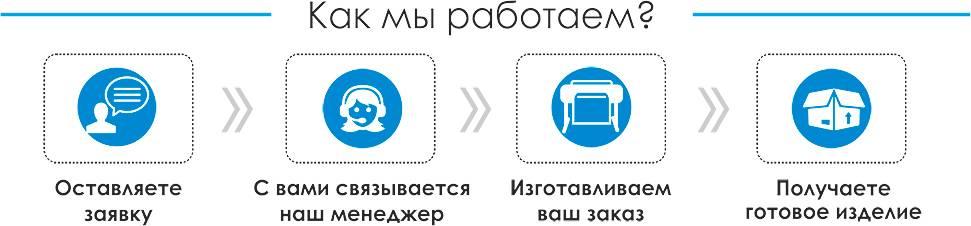 визитки такси шаблоны